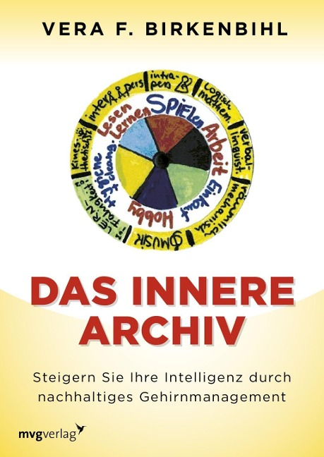 Das innere Archiv - Vera F. Birkenbihl